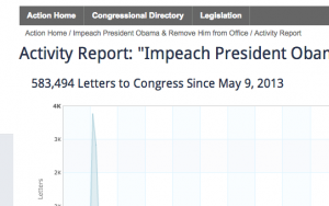 Millions of Americans might be willing to see a president impeached if he went too far...